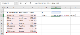 How to use vlookup in excel to compare two columns